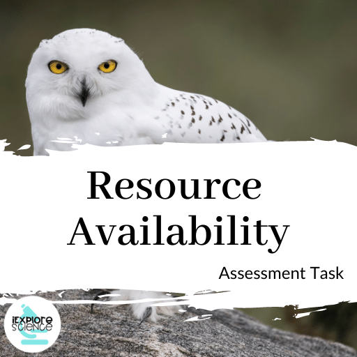 Resource Availability 3D Assessment