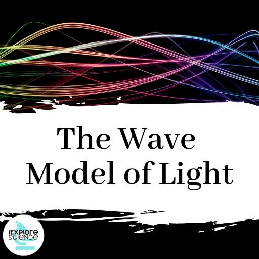 Wave Model Of Light