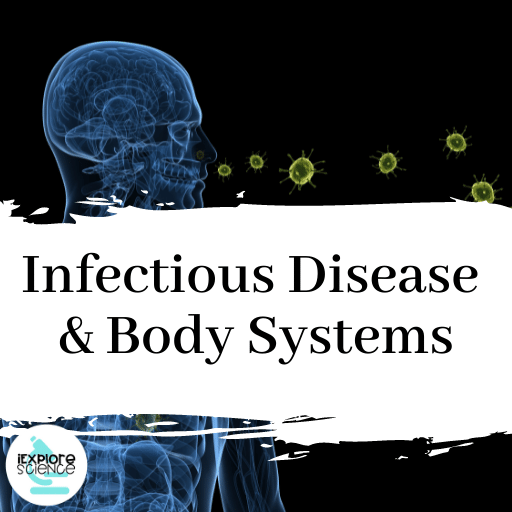 Infectious Disease And Body Systems